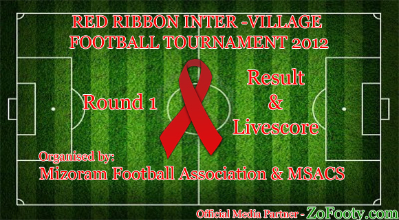 Red Ribbon Day 1 Results