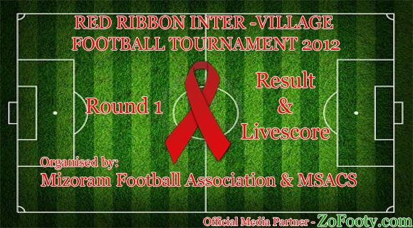 Red Ribbon Day 2 Results