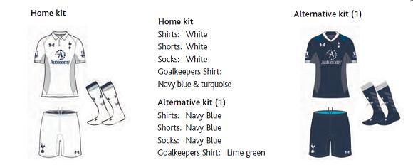 BPL Directory : Tottenham Hotspur