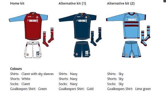 BPL Directory : West Ham United