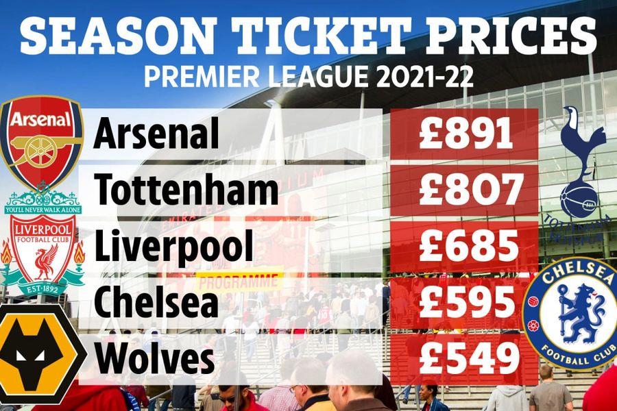 Premier League Ticket-Bih chhianna (Duh huna neih mai mai theih a ni em?)
